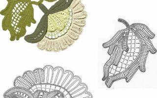Ирландское кружево мирославы горохович: модели и схемы завиток и листиков