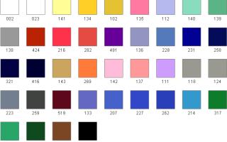 Ткань сатори: характеристики, состав, описание материала и особенности
