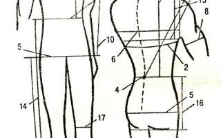 Рококо в вышивке: схемы и узоры для начинающих, мастер класс пошагово