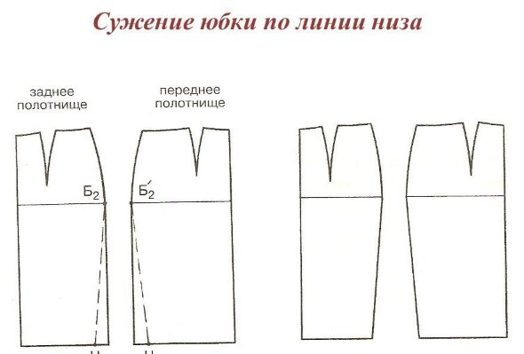 Юбка шорты: выкройка, сделать своими руками без выкройки, быстро, с запахом