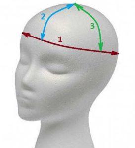 Выкройка шапки из трикотажа: для ребенка, для женщин, как сшить своими руками