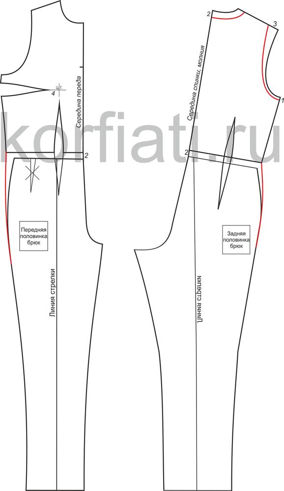 Выкройка женского комбинезона: как сшить летний с шортами своими руками