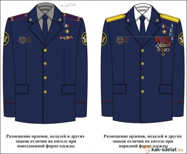 Как пришить шеврон на рукав на форму полиции, МВД, ФСИН, Росгвардии
