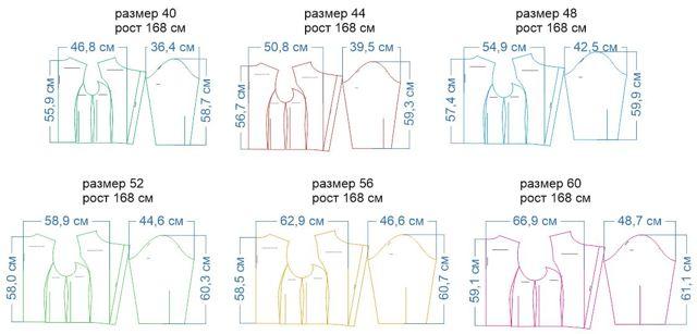 Стеганая ткань: стежка на синтепоне для куртки, особенности эксплуатации и ухода