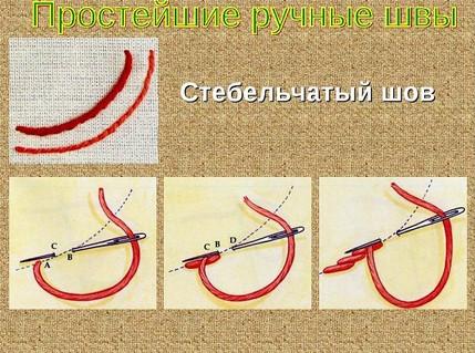 Вышивка гладью на одежде: схемы для начинающих, как вышивать нитками