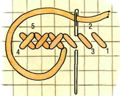 Что такое вышивка крестом: как вышивать по схеме, для начинающих, пошагово