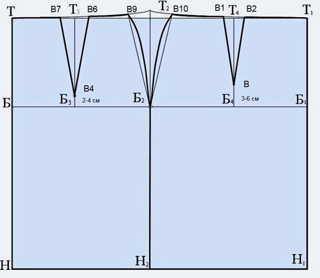 Юбка трапеция: выкройка для начинающих, как сшить, пошаговая инструкция
