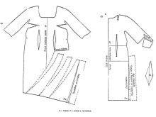 Раскройный нож: сабельный, для раскроя ткани, дисковый, ленточный