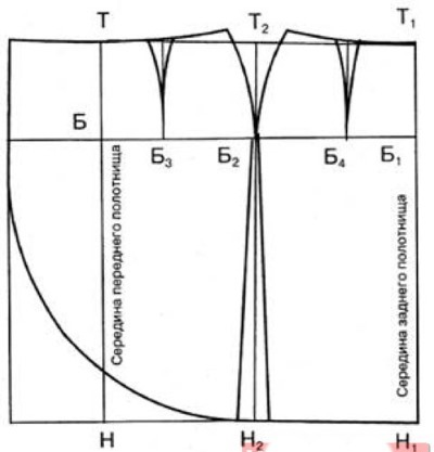Юбки своими руками с выкройками: как кроить и сшить для начинающих