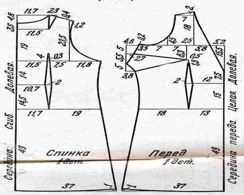 Сарафан на пуговицах спереди: выкройка, на бретелях, летний, как сшить