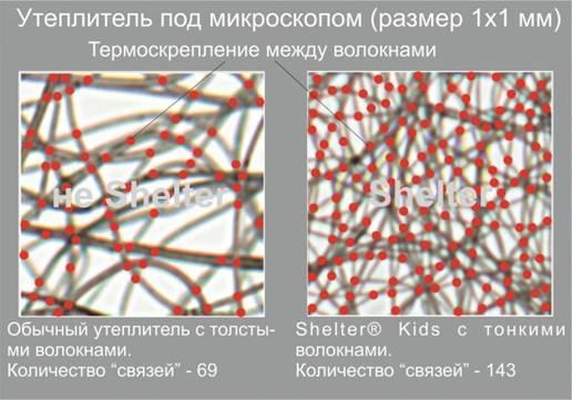 Ткань плащевка: детская, что это такое, подробное описание материала