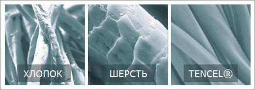 Тенсель: что это за материал, состав ткани tencel, подробное описание