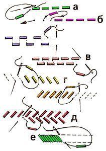 Вышитые броши: бисером, как пришивать к фетру своими руками, мастер класс