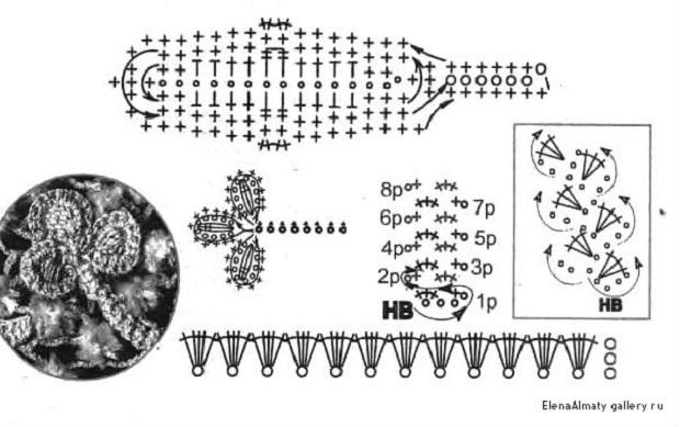 Ирландское кружево для начинающих: пошаговая инструкция, схемы мотивов