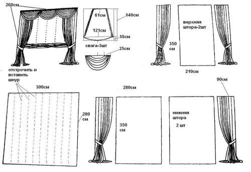 Ажурный ламбрекен: как сшить своими руками из портьерной ткани или органзы