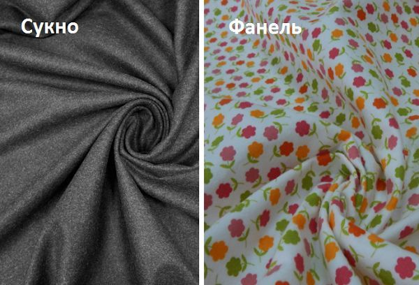 Полотняное переплетение: атласное, виды плетений нитей в тканях, схема