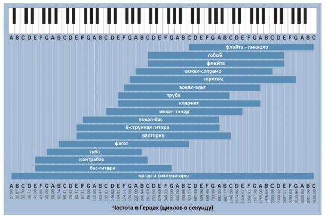 Акустическая ткань для музыкальных колонок: звукопрозрачная материя