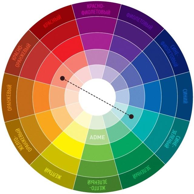Меланж (цвет): это какой, серый, бежевый, синий, антрацит, голубой