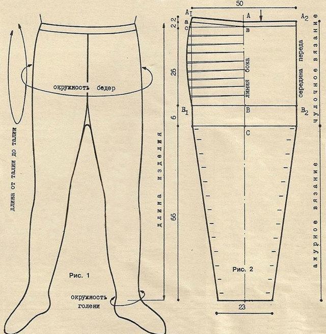 Бандалетки своими руками: сшить пошагово, мастер класс для начинающих