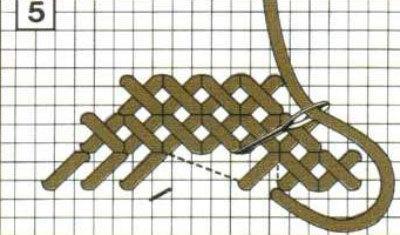 Наволочки с вышивкой: оформление подушки, как вшить вышивку крестом