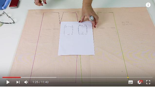Юбка кокетка: выкройка, колокол, длинная, как сшить для девочки за 5 минут