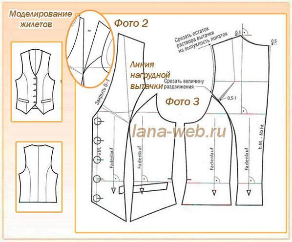 Выкройка для жилетки женской: как сшить своими руками, для начинающих