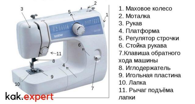 Как выбрать швейную машину для дома под все типы тканей для начинающих