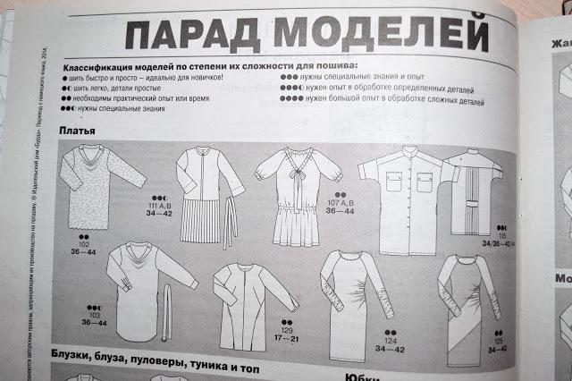 Шьем для себя: как самому сшить одежду, научиться с нуля в домашних условиях