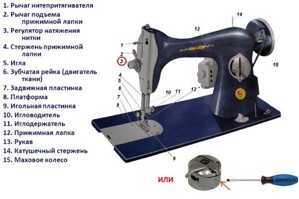 Швейная машина Чайка 134 А: настройка и регулировка, инструкция по эксплуатации
